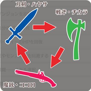 3way_standoff.jpg